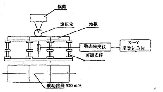 海为T24S0T在地板滚动荷载试验中的应用1.png