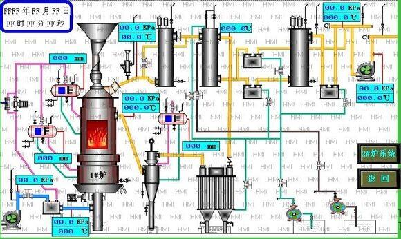 海为工业自动化 工业物联网