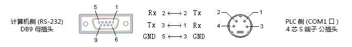 PLC编程线接线图.jpg