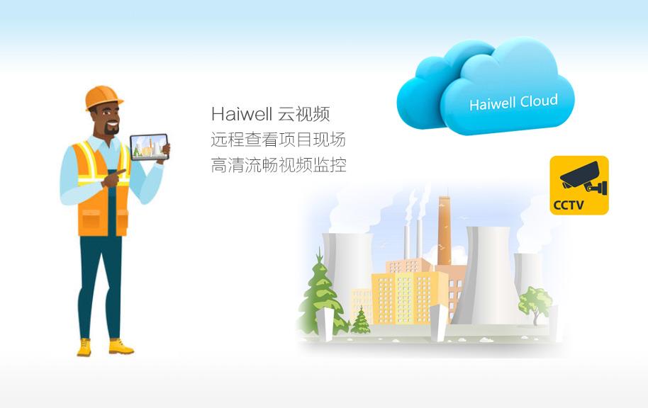 Haiwell海为云视频