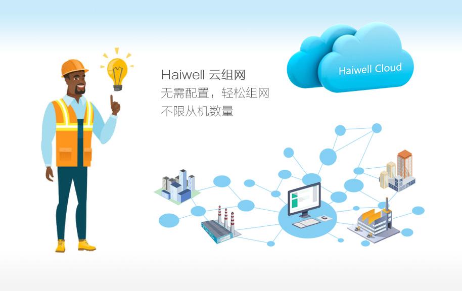 Haiwell海为云组网