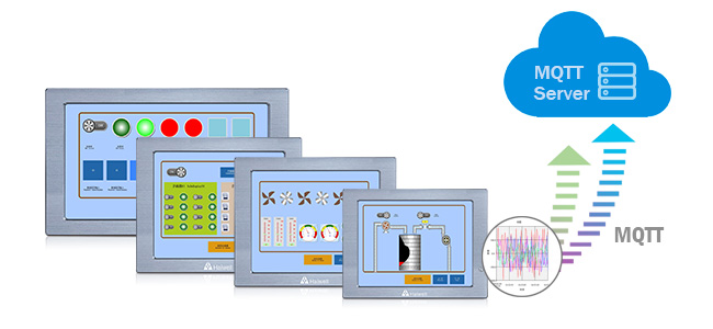 IPC MQTT.jpg