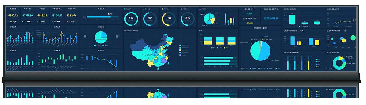 Haiwell海为数据可视化系统