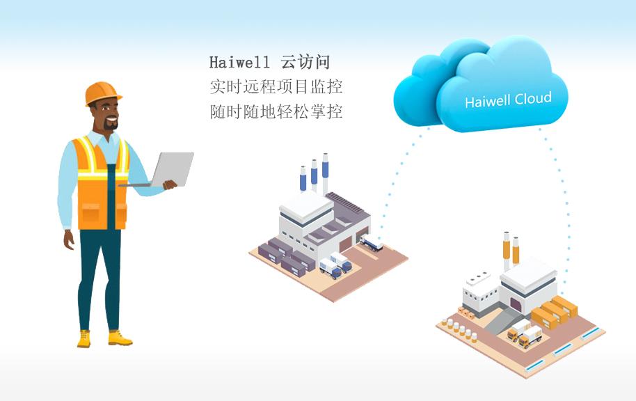 海为工业物联网云平台