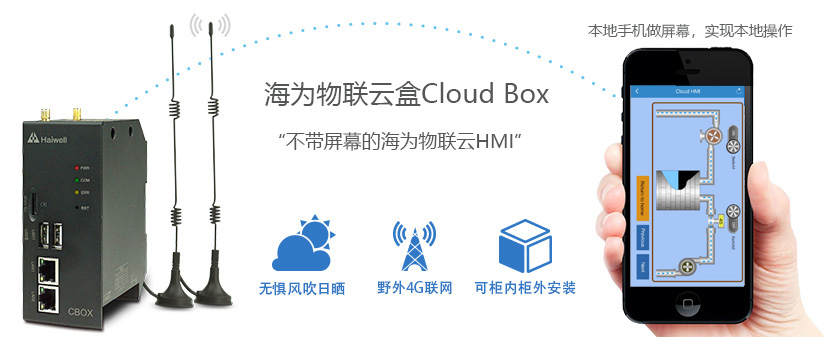 Haiwell海为工业物联网云盒Cloud Box