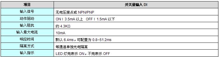 4di,4路do继电器输出,可作为任何一款plc主机的扩展模块