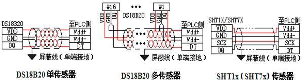 用的传感器如何接线呢?