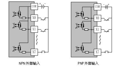 plc晶体管输出原理图