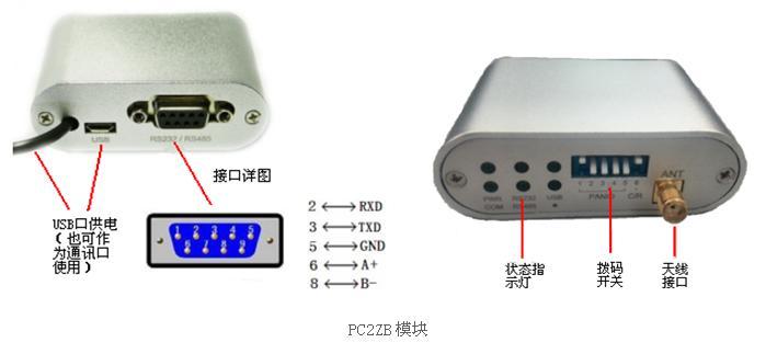 三、硬件实物连接图-国产PLC精品 国产PLC Haiwell 海为 网关H01